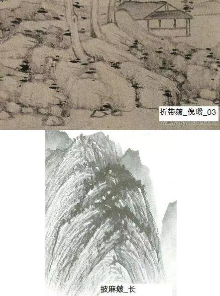 画水墨画用什么纸-22.头色不过四,身色勿过三.   山水皴法   皱法是山水画独有的笔墨方